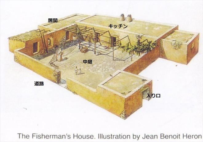 bethsaidafishermanshouse_R